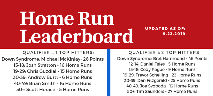 Home Run Leaderboard-5.png